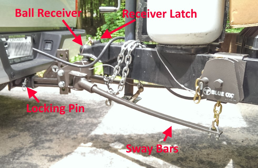 easy hook up trailer hitch