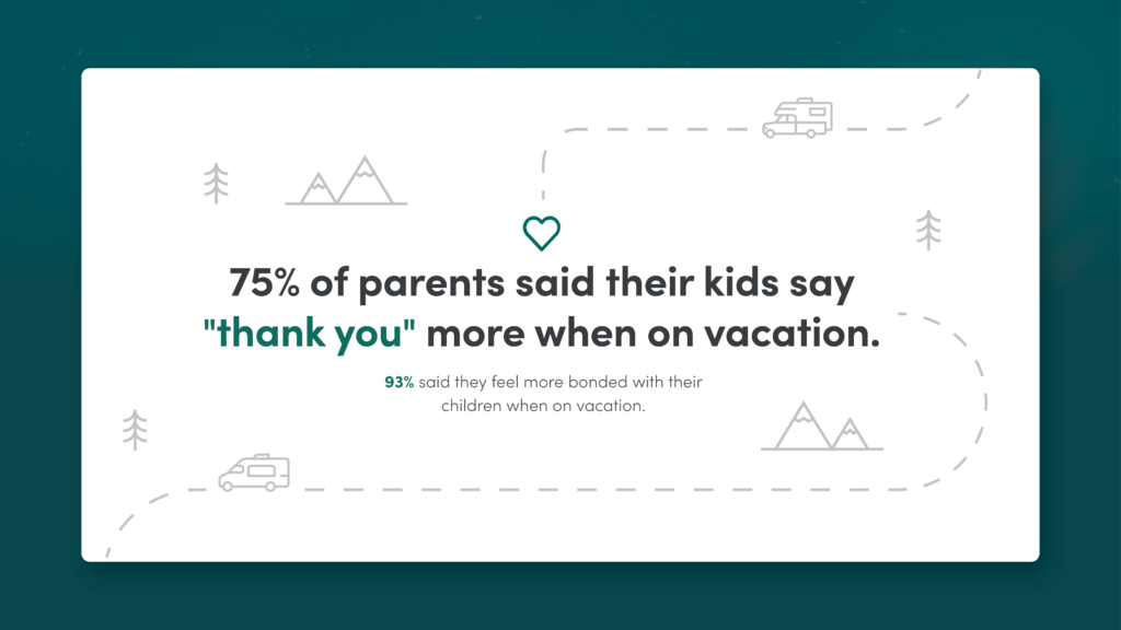 More kids say thank you more on vacation