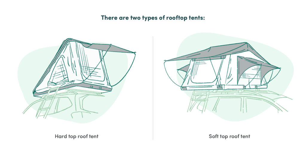 types of rooftop tents
